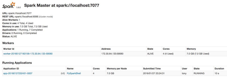 Hacking PySpark inside Jupyter Notebook   AILab